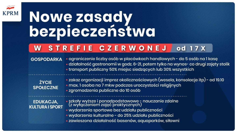 W związku z wytycznymi Ministerstwa od jutra, 17 października, nasze obiekty będą działały w ograniczonej formie.